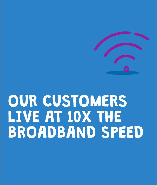 10x broadband speed banner mobile v2