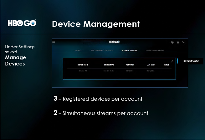 Device Management feature
